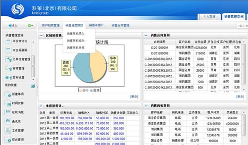 协同管理软件业务生成器